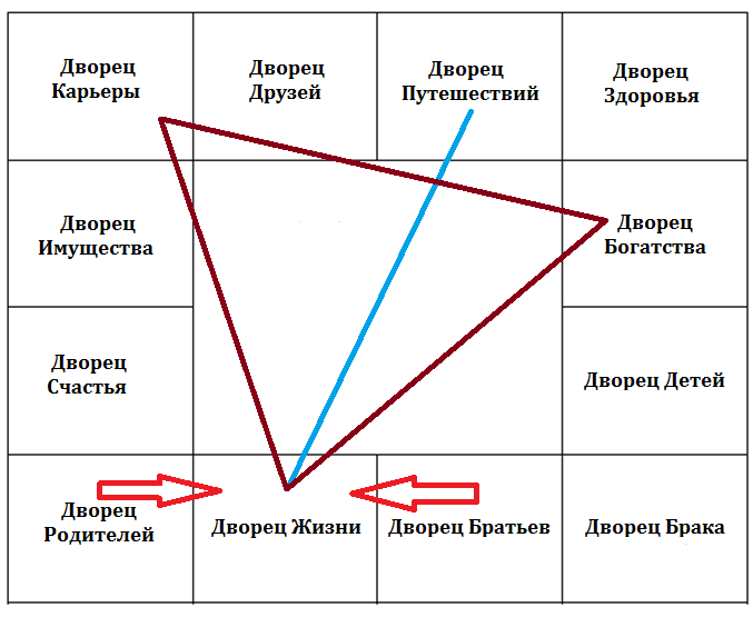 Пятерка Дворцов ЦВДШ