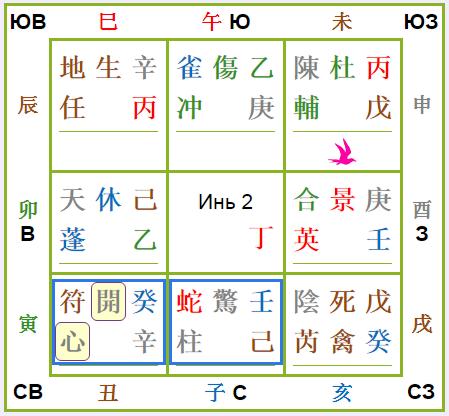 Карта Ци Мень Дун Цзя